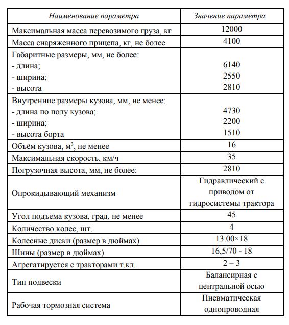 Полуприцеп тракторный самосвальный ПТС - 12У